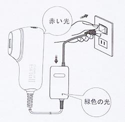 操作方法3