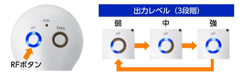 各モード説明(RFモード)