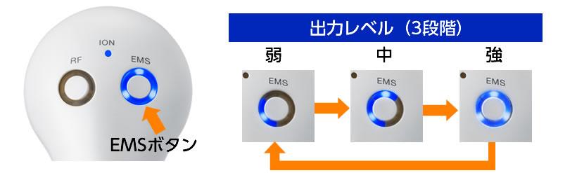 各モード説明(EMSモード)