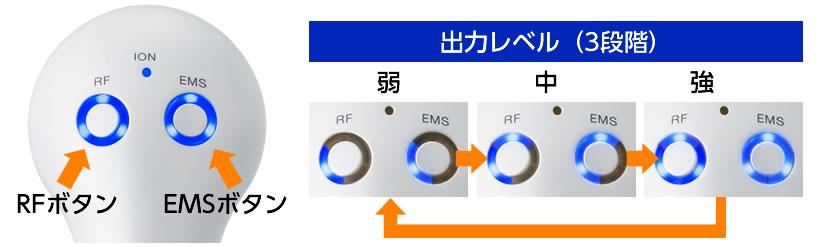各モード説明(RF+EMSモード)